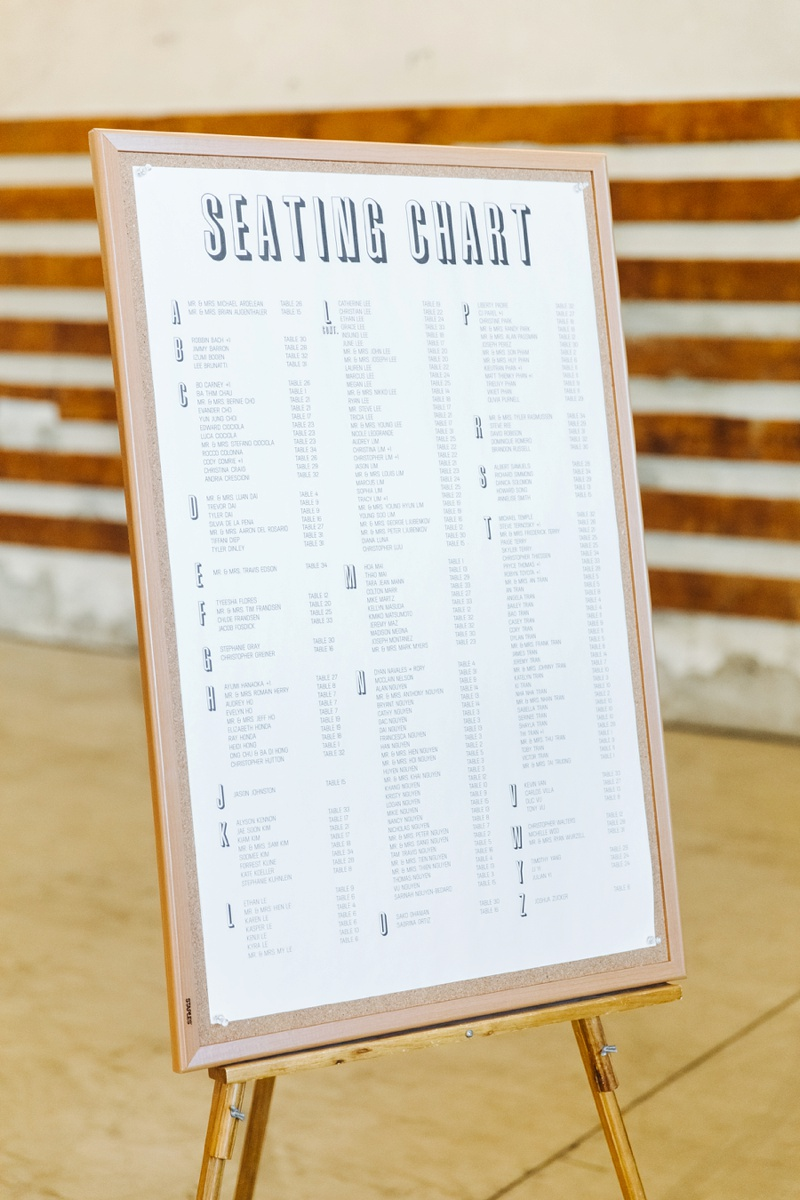seating chat photo